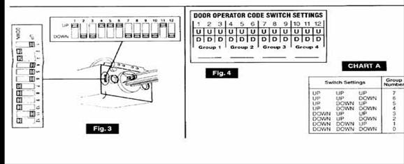 Blue Max Compatible Garage Door Opener Parts Programming